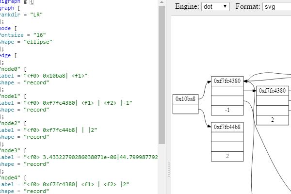 VizGraph:超好用的代码画图工具
